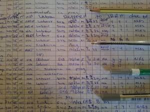 Clinic Register